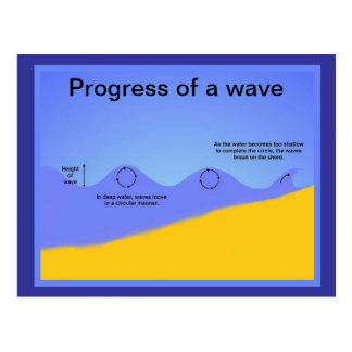Education, Science,  Progress of a wave Postcard