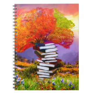 Education will always be the basis of any success spiral notebook