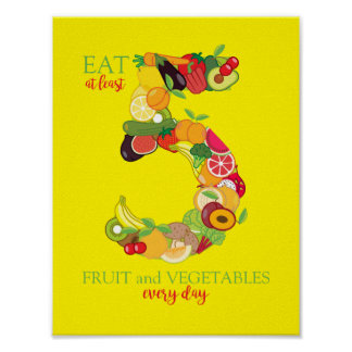 Educational Healthy Eating Classroom Teaching Poster