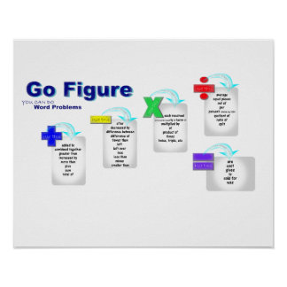 "Educational Poster ""GO FIGURE"" solving problems"