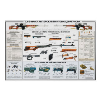 educational posters - Dragunov sniper rifle