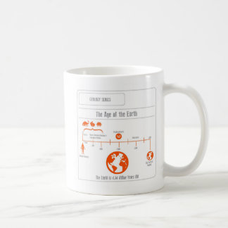 EduPaper Products Earth Mug