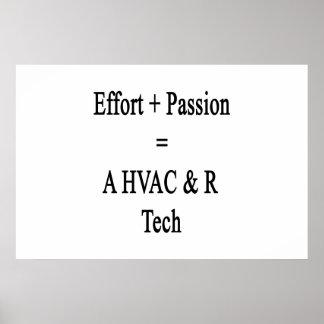 Effort Plus Passion Equals A HVAC R Tech Poster