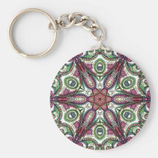 egold3.maroon and sage zen-doodle basic round button keychain
