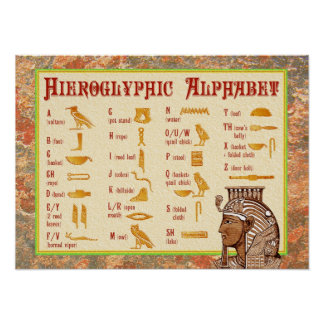 Egyptian Hieroglyphic Alphabet Chart Poster