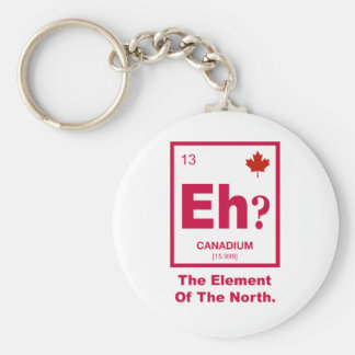 Eh? Canadian Element of Canada Basic Round Button Keychain