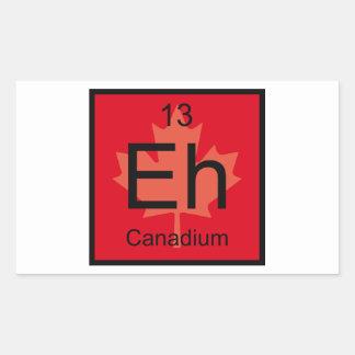 Eh Canadium Element
