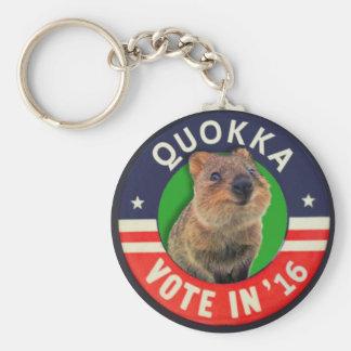Elect Quokka president in 2016 Keychain