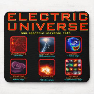 Electric Universe Mousemat Mouse Pad