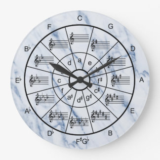 Elegant blue marble pattern circle of fifths clock