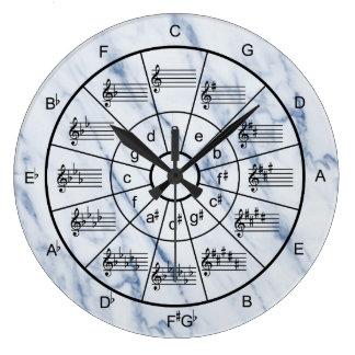 Elegant blue marble pattern circle of fifths large clock