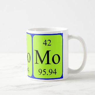 Element 42 mug - Molybdenum