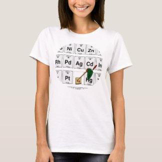Elemental Thievery T-Shirt