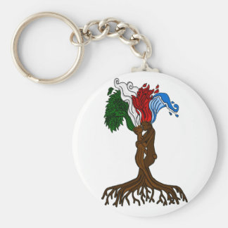 Elemental Tree Lovers Keychain