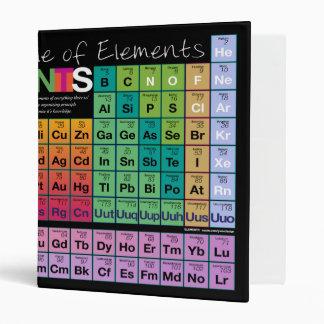 'Elementally' Binders