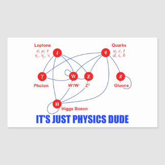 Elementary Particles of Physics Higgs Boson Quarks Sticker