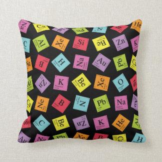 Elementary Periodic Throw Pillow