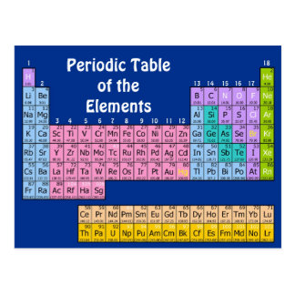 Elements Chemistry Postcard
