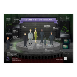 Elements of Drama Poster - A1 Size