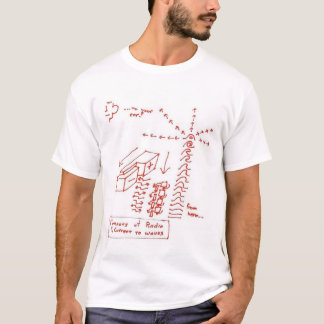 Elements of Radio (1) Current to Waves T-Shirt