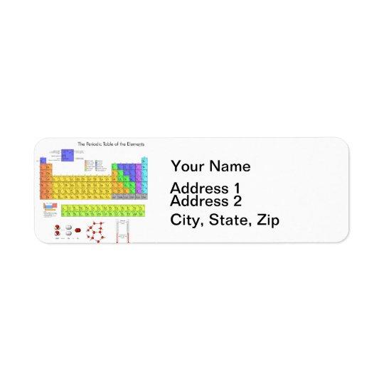 Elements Periodic Table Scientific Nerd Return Address Label