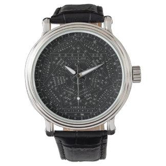Elite Sigilum Dei Aemeth of John Dee Leather Watch