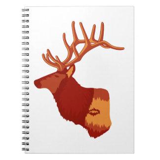 Elk Profile Notebook