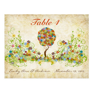 Enchanted Forest Patchwork Floral Fairy Tale Tree Postcard
