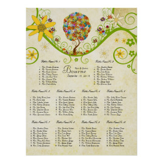 Enchanted Forest Patchwork Floral Fairy Tale Tree Poster