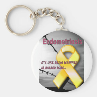Endo:  It's like being wrapped in barbed wire Keychain