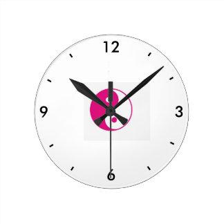 Energy clock