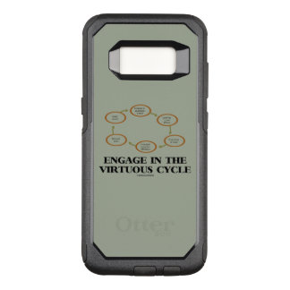 Engage In The Virtuous Cycle Macroeconomics OtterBox Commuter Samsung Galaxy S8 Case