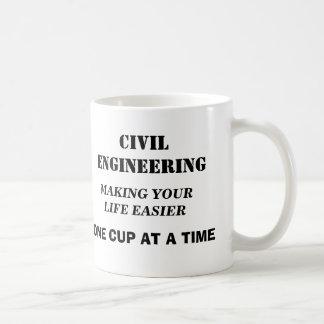 ENGINEERING PRIDE BASIC WHITE MUG