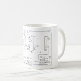 Engineer's Microbrewery Dream Coffee Mug