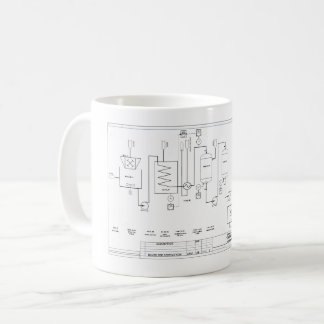Engineers Microbrewery Dream Mug