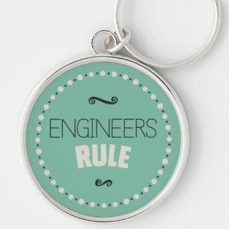 Engineers Rule Keychain – Green