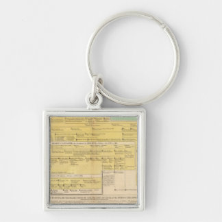 England from1066 to 1485 key chains