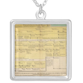 England from1066 to 1485 square pendant necklace