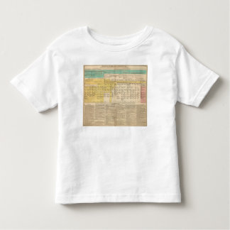 England from 1485 to 1815 t shirt