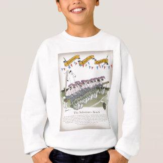 english substitutes sweatshirt