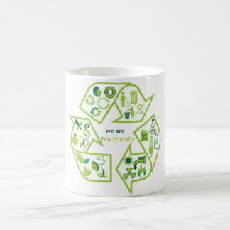 Environmentally eco-friendly green recycle cups basic white mug