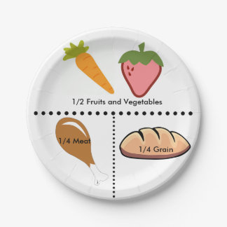 Equal Portions Plate