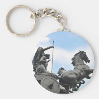 Equestrian architecture in London Basic Round Button Keychain