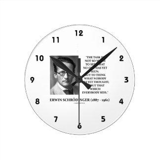 Erwin Schrödinger Task Think Nobody Yet Thought Clock