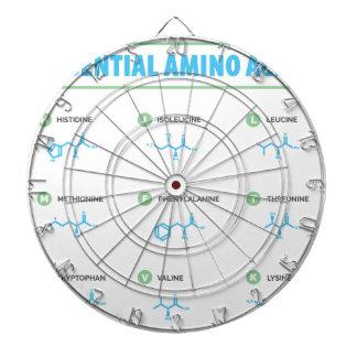 Essential Amino Acids Dartboard