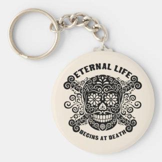 Eternal Life Begins at Death Basic Round Button Keychain