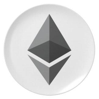 Ethereum Plate