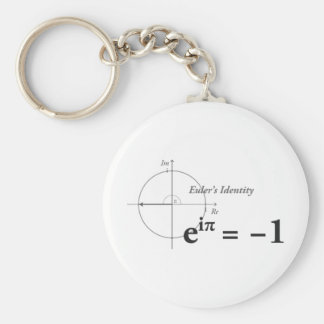 Euler's Identity Math Formula Keychain