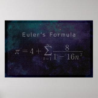 Euler's Pi Formula - Math Poster