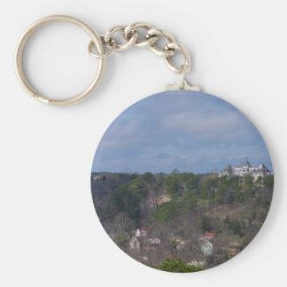 Eureka Hill Side Basic Round Button Keychain